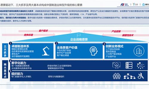 深度解读白皮书:千帆转向、灯塔闪耀,中国制造的新故事